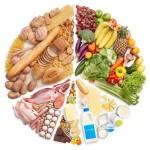 Beneficios de comer sano