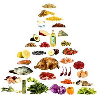 Dieta Balanceada para la Diabetes