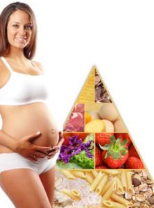Dieta balanceada durante el embarazo